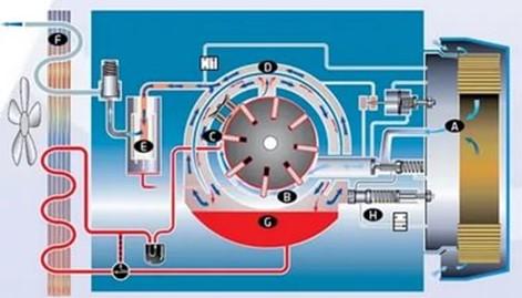 принцип работы промышленных вихревых воздуходувок