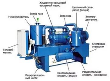 переустройство бытового компрессора в вакуумный